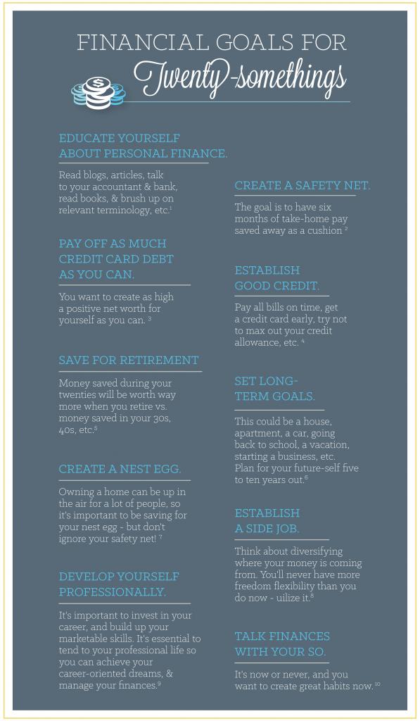 Goals For Twenty Somethings_Infographic-01