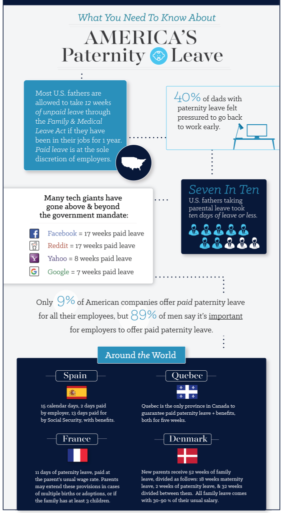 US Paternity Leave Graphic V1-01