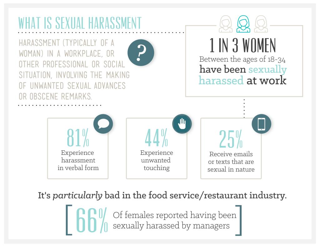 Sexual harassment statistics-01