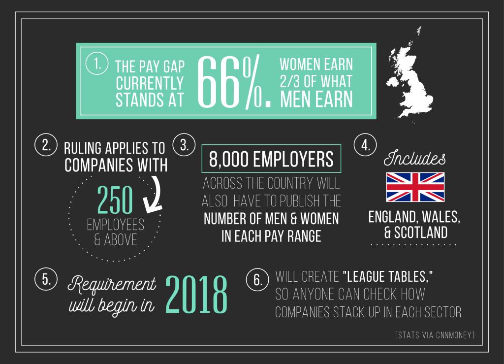 pay gap stats-01