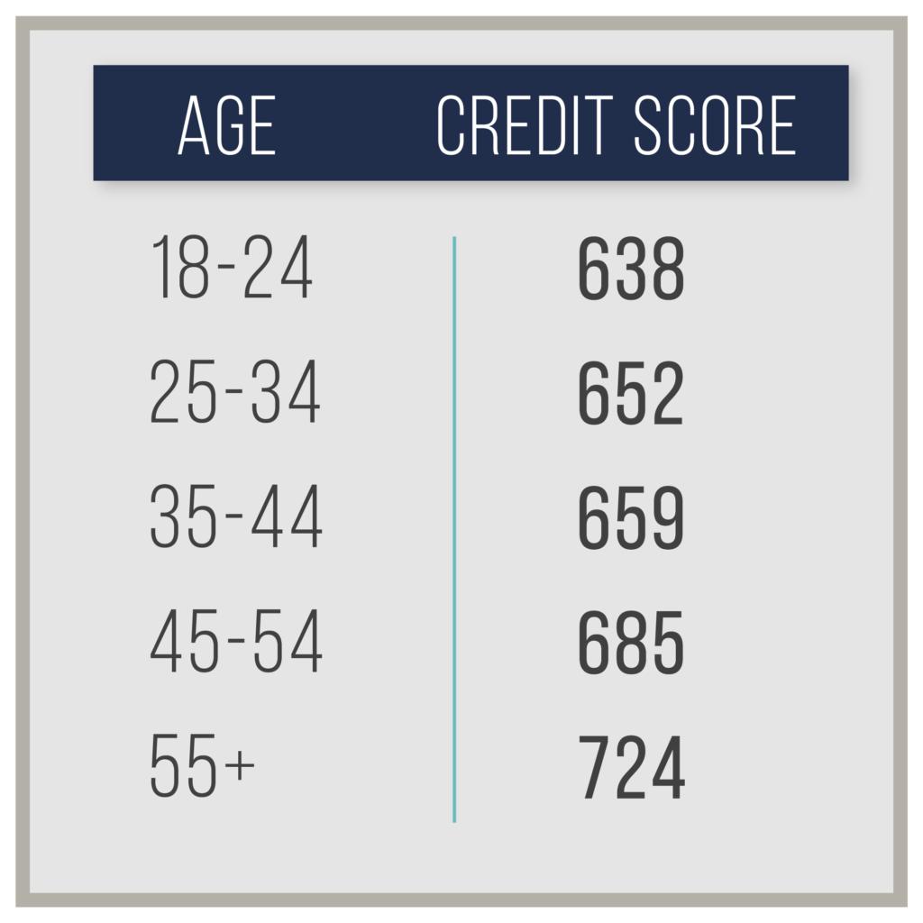 credit score data-02